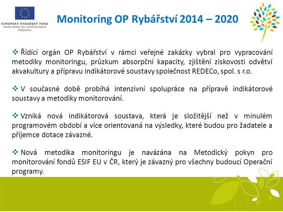 Monitoring OP Rybářství 2014 – 2020  Řídící orgán OP Rybářství v rámci veřejné zakázky vybral pro vypracování metodiky monitoringu, průzkum absorpční
