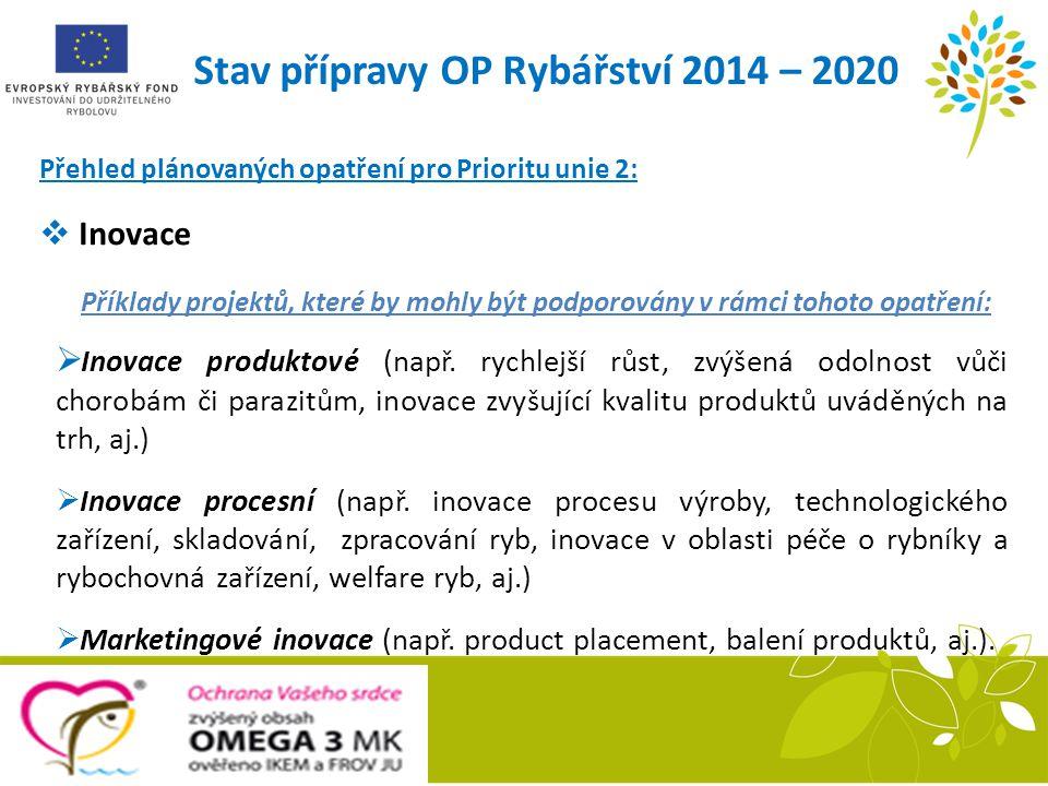 Stav přípravy OP Rybářství 2014 – 2020 Přehled plánovaných opatření pro Prioritu unie 2:  Inovace Příklady projektů, které by mohly být podporovány v