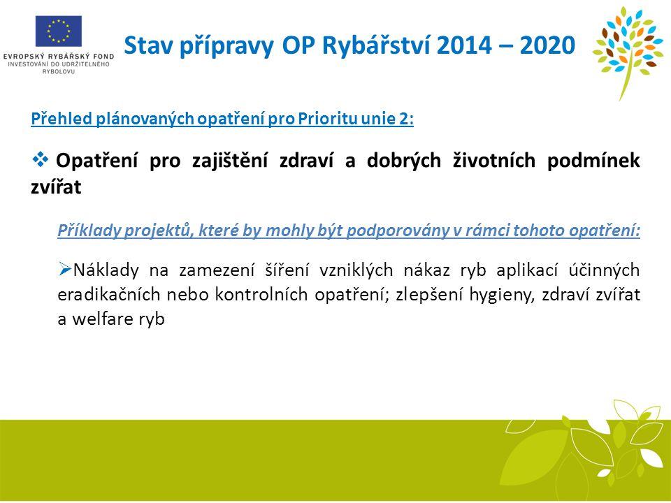 Stav přípravy OP Rybářství 2014 – 2020 Přehled plánovaných opatření pro Prioritu unie 2:  Opatření pro zajištění zdraví a dobrých životních podmínek