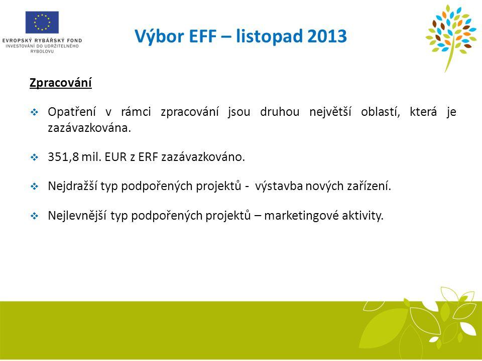 Výbor EFF – listopad 2013 Zpracování  Opatření v rámci zpracování jsou druhou největší oblastí, která je zazávazkována.  351,8 mil. EUR z ERF zazáva