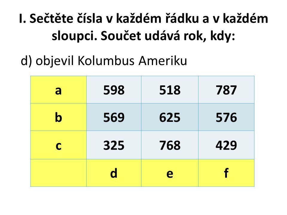 Hodnocení týmů Číslo týmu 1.kolo body 2. kolo body 3.