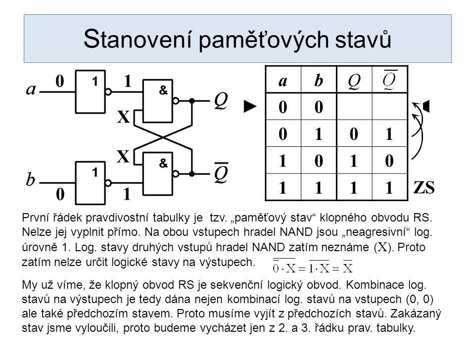"""S tanovení paměťových stavů abQ 00 0101 1010 1111 První řádek pravdivostní tabulky je tzv. """"paměťový stav"""" klopného obvodu RS. Nelze jej vyplnit přímo"""