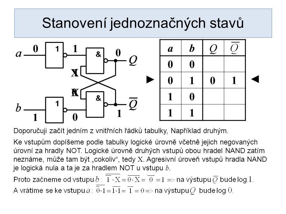 Stanovení jednoznačných stavů abQ 00 01 10 11 Doporučuji začít jedním z vnitřních řádků tabulky, Například druhým. 0 1 1 1 0 0 0 1 ◄ ► X X Ke vstupům