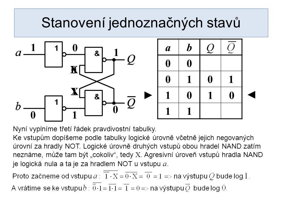 Stanovení jednoznačných stavů abQ 00 0101 10 11 Nyní vyplníme třetí řádek pravdivostní tabulky. 01 1 0 1 0 1 0 ◄ ► X X 0 1 Ke vstupům dopíšeme podle t