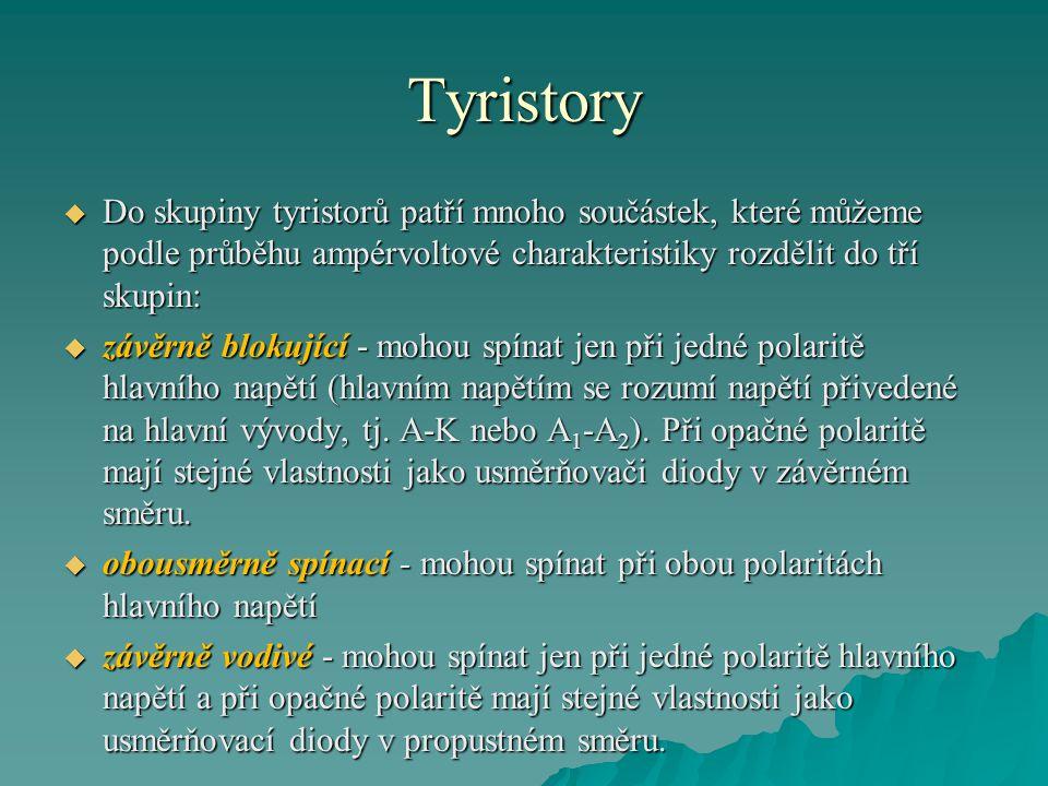Tyristory  Do skupiny tyristorů patří mnoho součástek, které můžeme podle průběhu ampérvoltové charakteristiky rozdělit do tří skupin:  závěrně blok