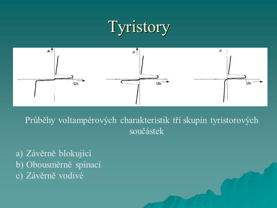 Tyristory Průběhy voltampérových charakteristik tří skupin tyristorových součástek a)Závěrně blokující b)Obousměrně spínací c)Závěrně vodivé