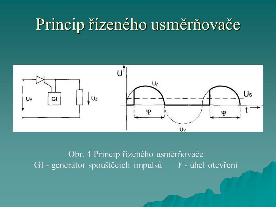Princip řízeného usměrňovače Obr. 4 Princip řízeného usměrňovače GI - generátor spouštěcích impulsů Y - úhel otevření