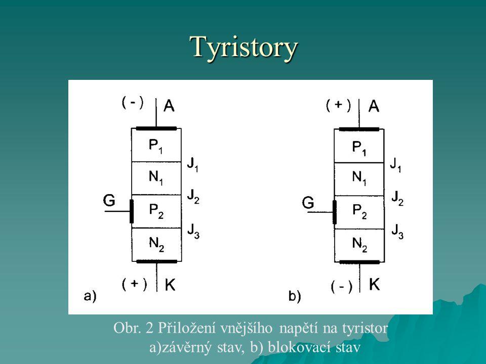 Tyristory Obr. 2 Přiložení vnějšího napětí na tyristor a)závěrný stav, b) blokovací stav