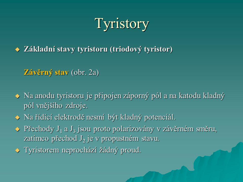 Tyristory  Základní stavy tyristoru (triodový tyristor) Závěrný stav (obr. 2a)  Na anodu tyristoru je připojen záporný pól a na katodu kladný pól vn