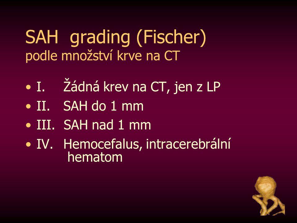 SAH grading (Fischer) podle množství krve na CT I. Žádná krev na CT, jen z LP II. SAH do 1 mm III. SAH nad 1 mm IV. Hemocefalus, intracerebrální hemat