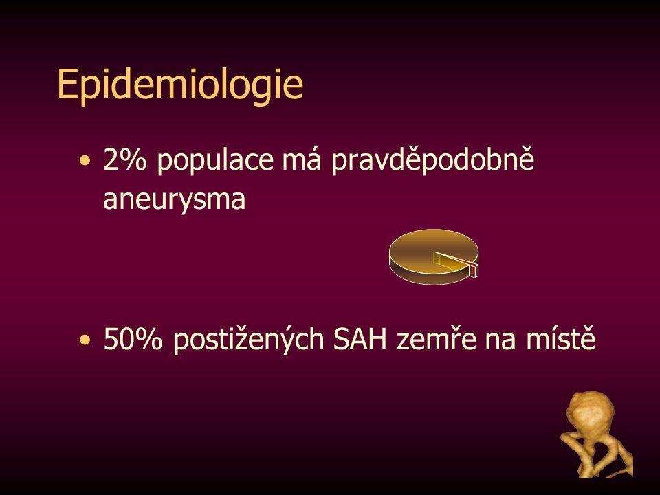 Epidemiologie 2% populace má pravděpodobně aneurysma 50% postižených SAH zemře na místě