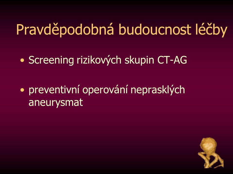 Pravděpodobná budoucnost léčby Screening rizikových skupin CT-AG preventivní operování neprasklých aneurysmat