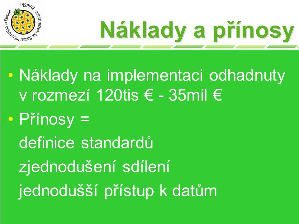 Náklady a přínosy Náklady na implementaci odhadnuty v rozmezí 120tis € - 35mil € Přínosy = definice standardů zjednodušení sdílení jednodušší přístup k datům