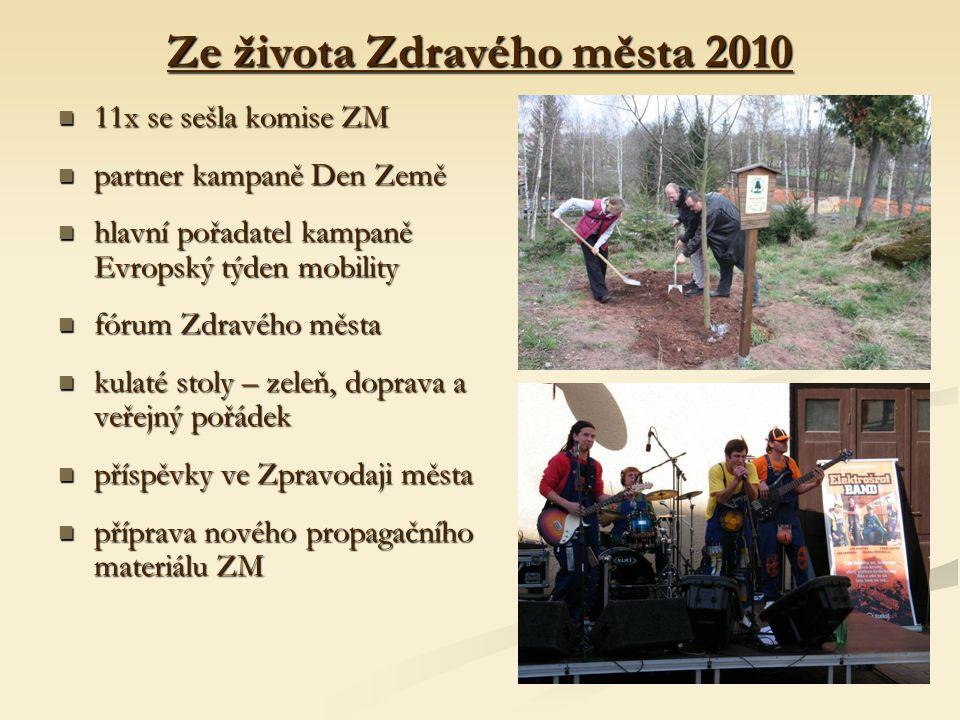 Ze života Zdravého města 2010 11x se sešla komise ZM 11x se sešla komise ZM partner kampaně Den Země partner kampaně Den Země hlavní pořadatel kampaně Evropský týden mobility hlavní pořadatel kampaně Evropský týden mobility fórum Zdravého města fórum Zdravého města kulaté stoly – zeleň, doprava a veřejný pořádek kulaté stoly – zeleň, doprava a veřejný pořádek příspěvky ve Zpravodaji města příspěvky ve Zpravodaji města příprava nového propagačního materiálu ZM příprava nového propagačního materiálu ZM