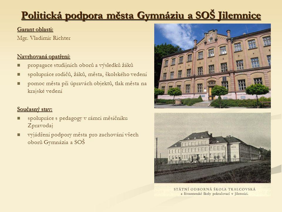 Politická podpora města Gymnáziu a SOŠ Jilemnice Garant oblasti: Mgr.