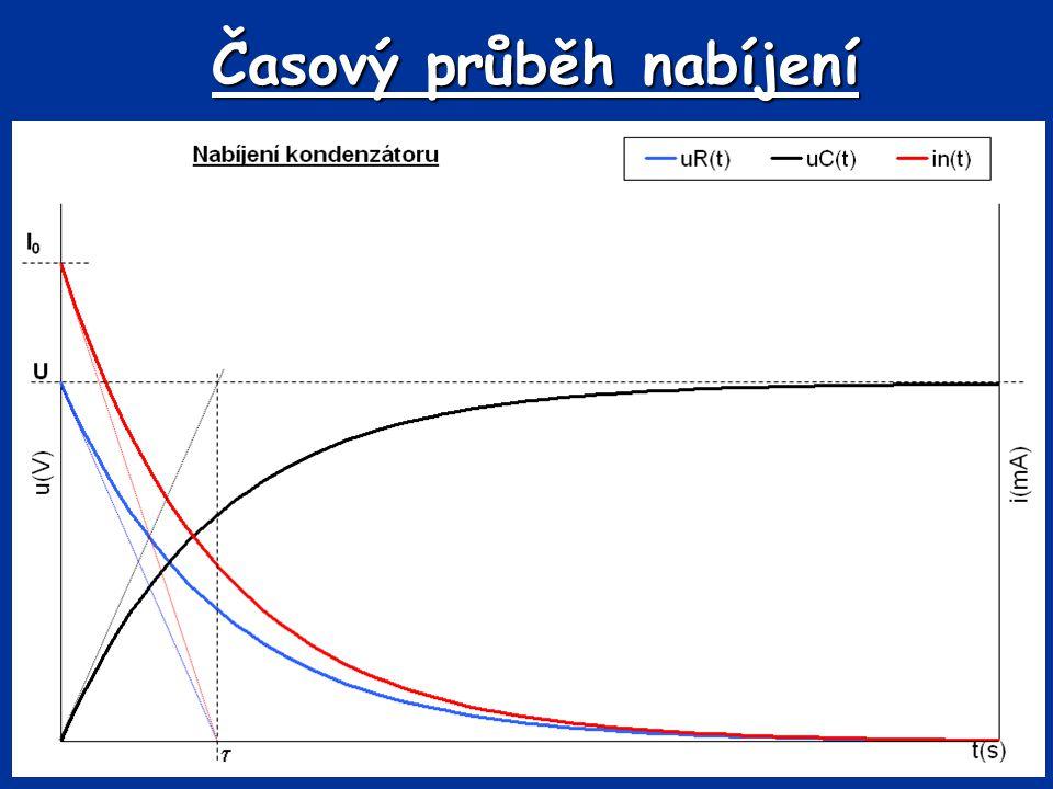 Zhodnocení průběhu 1.Na kondenzátoru nelze docílit skokové změny napětí 2.Rychlost nárůstu napětí na kondenzátoru je dána časovou konstantou .