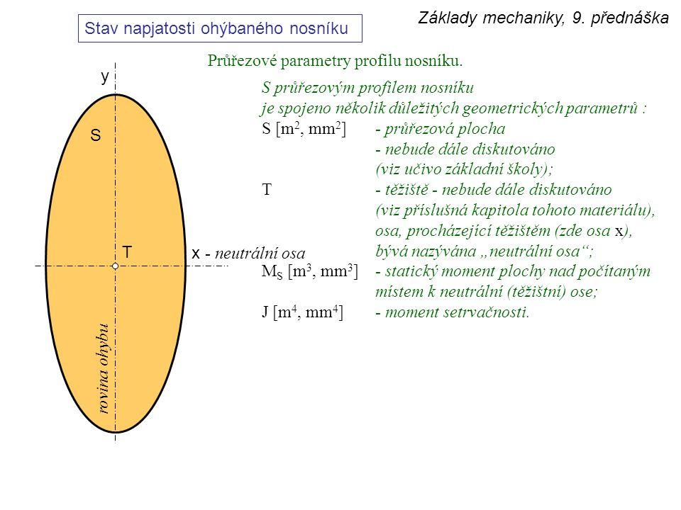 Základy mechaniky, 9. přednáška Stav napjatosti ohýbaného nosníku Průřezové parametry profilu nosníku. S průřezovým profilem nosníku je spojeno několi