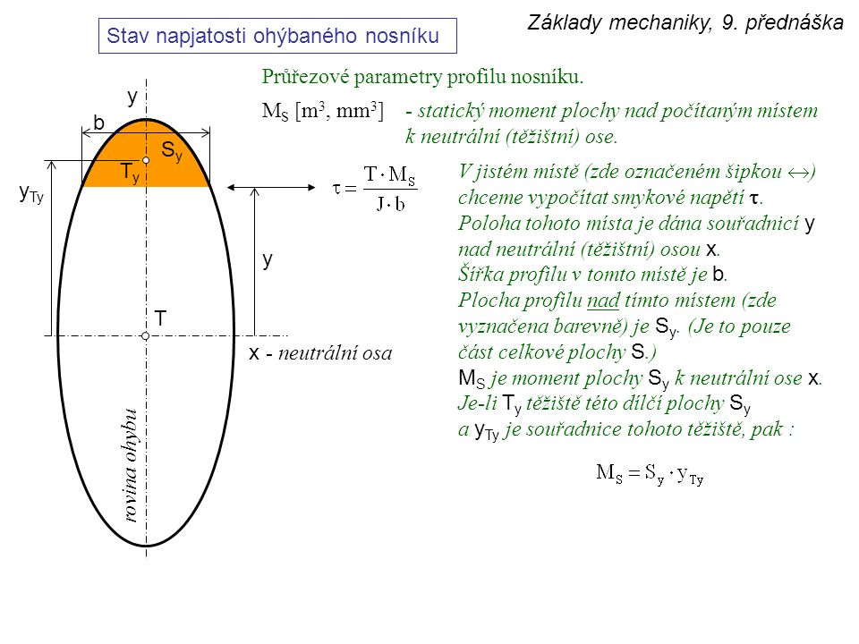 Základy mechaniky, 9. přednáška Stav napjatosti ohýbaného nosníku Průřezové parametry profilu nosníku. y M S [m 3, mm 3 ]- statický moment plochy nad