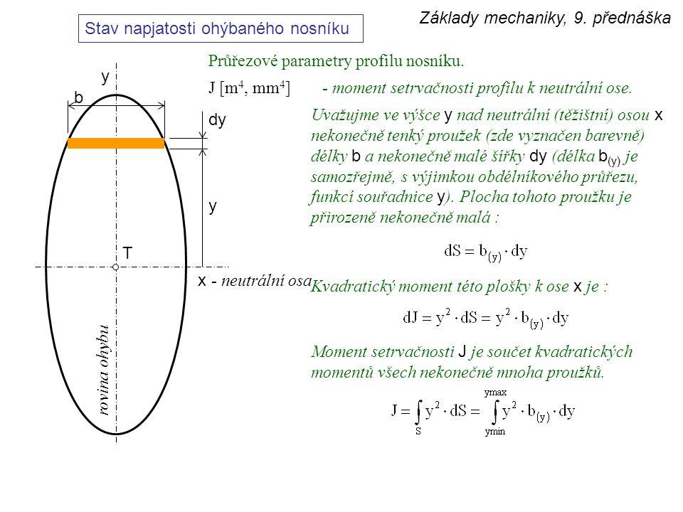 Základy mechaniky, 9. přednáška Stav napjatosti ohýbaného nosníku Průřezové parametry profilu nosníku. y J [m 4, mm 4 ]- moment setrvačnosti profilu k