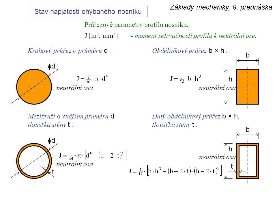 Základy mechaniky, 9. přednáška Stav napjatosti ohýbaného nosníku Průřezové parametry profilu nosníku. J [m 4, mm 4 ]- moment setrvačnosti profilu k n