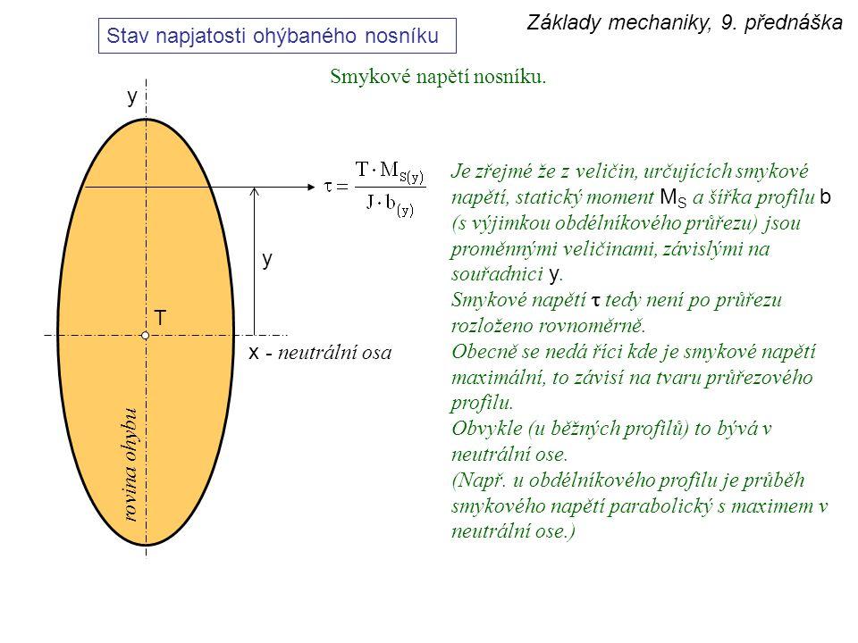 Základy mechaniky, 9. přednáška Stav napjatosti ohýbaného nosníku y T y x - neutrální osa Smykové napětí nosníku. Je zřejmé že z veličin, určujících s