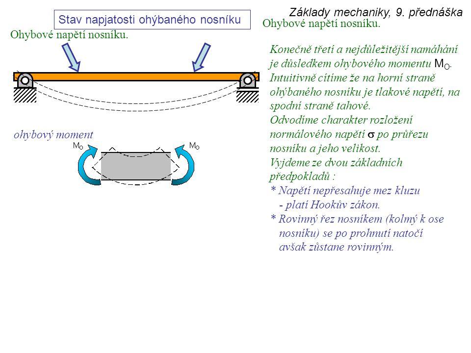 Základy mechaniky, 9. přednáška Stav napjatosti ohýbaného nosníku ohybový moment Konečně třetí a nejdůležitější namáhání je důsledkem ohybového moment