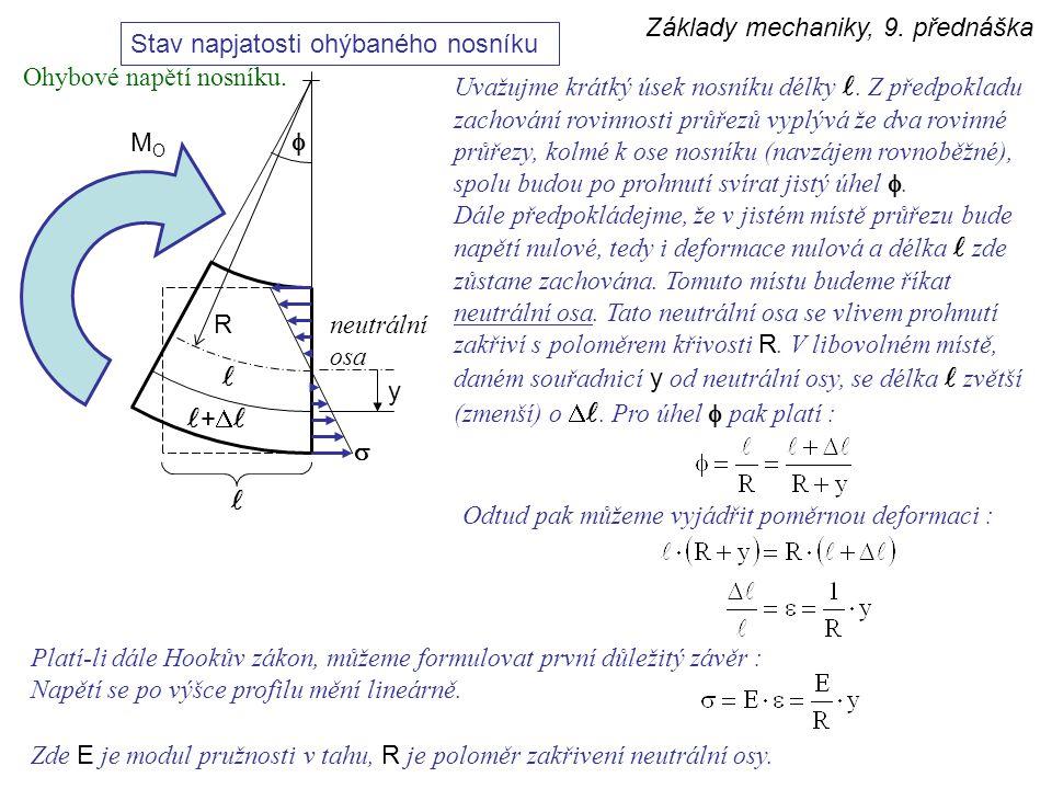 y Základy mechaniky, 9. přednáška Stav napjatosti ohýbaného nosníku   +  MOMO R neutrální osa Uvažujme krátký úsek nosníku délky. Z předpokladu zac