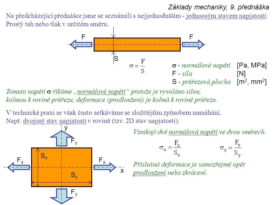Základy mechaniky, 9. přednáška Na předcházející přednášce jsme se seznámili s nejjednodušším - jednoosým stavem napjatosti. Prostý tah nebo tlak v ur