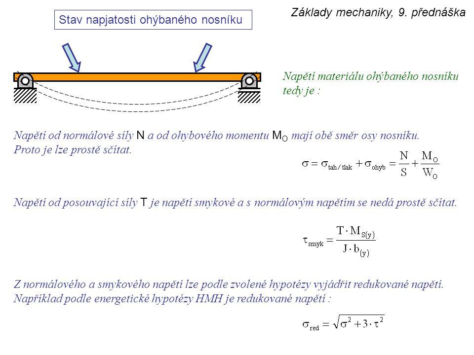 Základy mechaniky, 9. přednáška Stav napjatosti ohýbaného nosníku Napětí materiálu ohýbaného nosníku tedy je : Napětí od normálové síly N a od ohybové