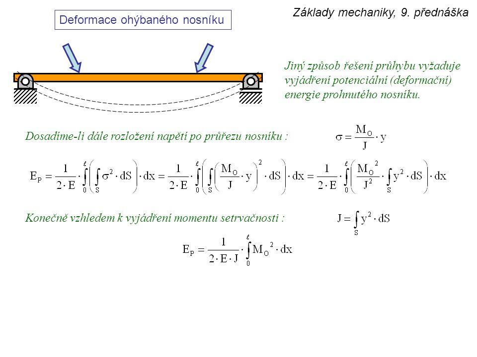 Základy mechaniky, 9. přednáška Deformace ohýbaného nosníku Jiný způsob řešení průhybu vyžaduje vyjádření potenciální (deformační) energie prohnutého
