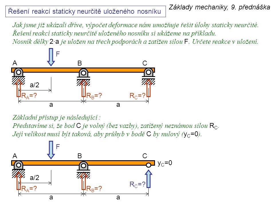Základy mechaniky, 9. přednáška Řešení reakcí staticky neurčitě uloženého nosníku Jak jsme již ukázali dříve, výpočet deformace nám umožňuje řešit úlo