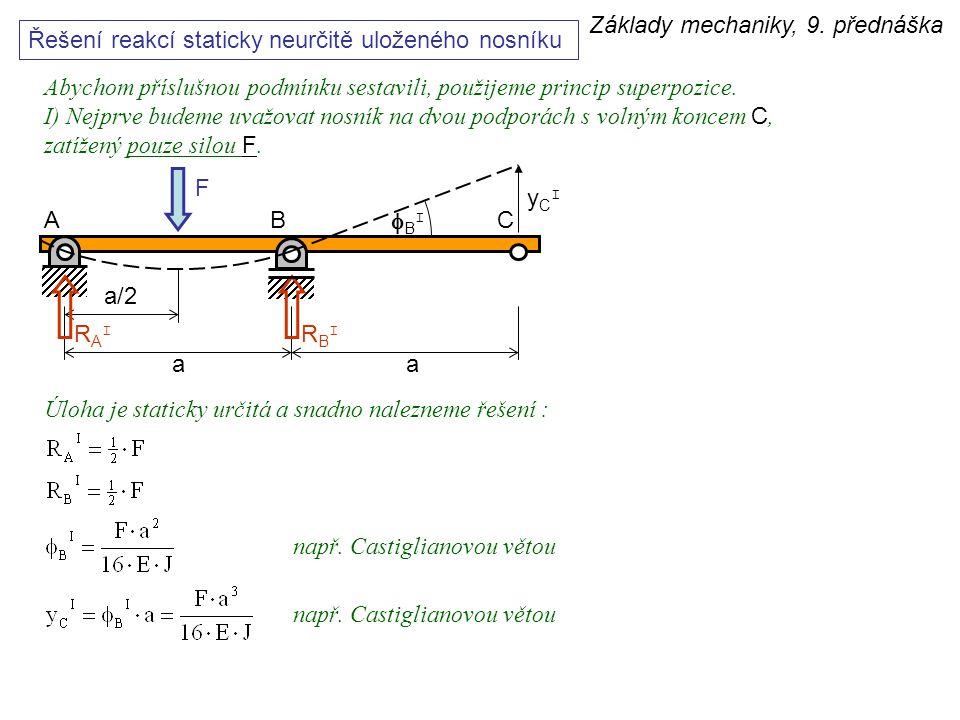 Základy mechaniky, 9. přednáška Řešení reakcí staticky neurčitě uloženého nosníku F aa a/2 CB A RBIRBI RAIRAI Abychom příslušnou podmínku sestavili, p