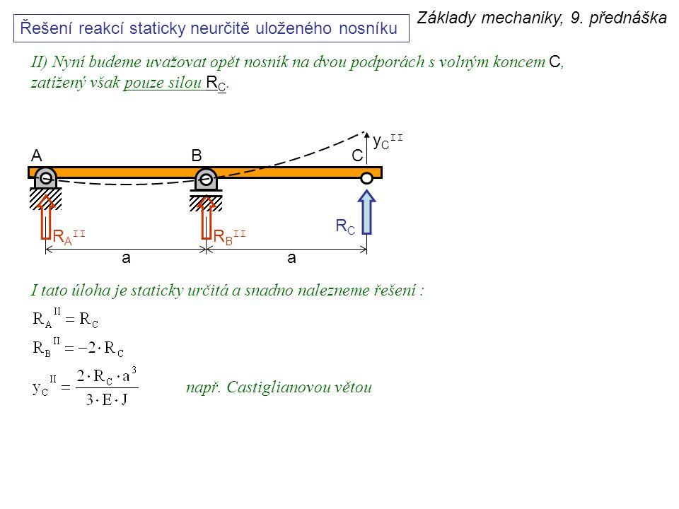 Základy mechaniky, 9. přednáška Řešení reakcí staticky neurčitě uloženého nosníku aa CB A R B II R A II y C II I tato úloha je staticky určitá a snadn