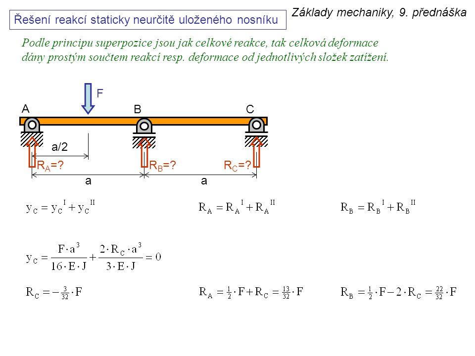 Základy mechaniky, 9. přednáška Řešení reakcí staticky neurčitě uloženého nosníku F aa a/2 CB A R C =?R B =?R A =? Podle principu superpozice jsou jak
