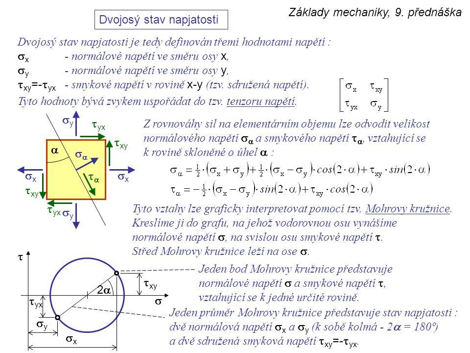 Základy mechaniky, 9. přednáška Dvojosý stav napjatosti Dvojosý stav napjatosti je tedy definován třemi hodnotami napětí :  x - normálové napětí ve s