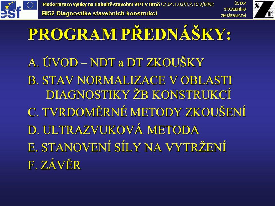 Schmidt N – směry zkoušení BI52 Diagnostika stavebních konstrukcí ÚSTAV STAVEBNÍHO ZKUŠEBNICTVÍ Modernizace výuky na Fakultě stavební VUT v Brně CZ.04.1.03/3.2.15.2/0292