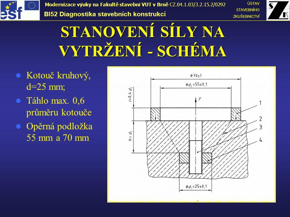 STANOVENÍ SÍLY NA VYTRŽENÍ - SCHÉMA Kotouč kruhový, d=25 mm; Táhlo max.