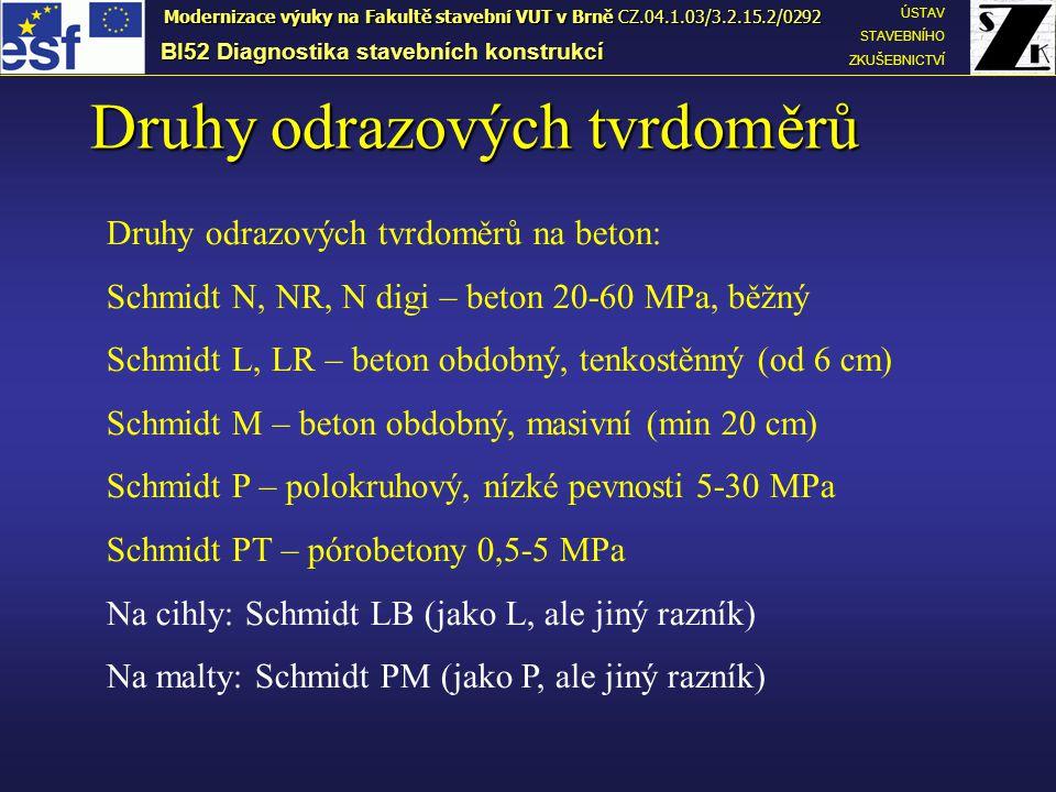 Tvrdoměr Schmidt N Tloušťka konstrukce minimálně 10 cm BI52 Diagnostika stavebních konstrukcí ÚSTAV STAVEBNÍHO ZKUŠEBNICTVÍ Modernizace výuky na Fakultě stavební VUT v Brně CZ.04.1.03/3.2.15.2/0292