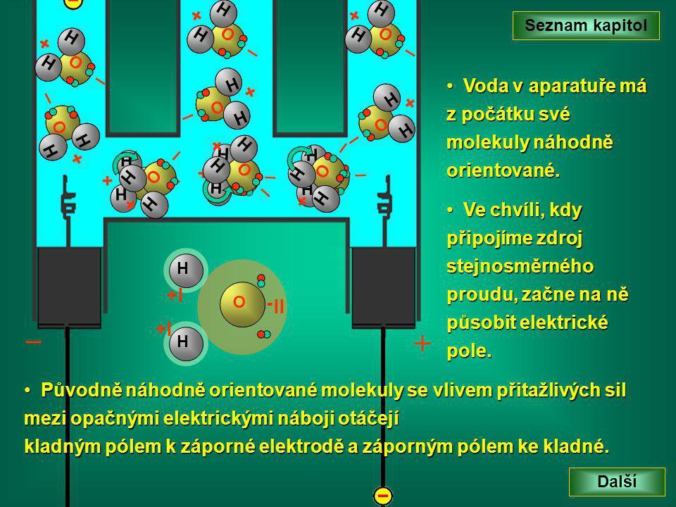 Seznam kapitol Další V Voda v aparatuře má z počátku své molekuly náhodně orientované.