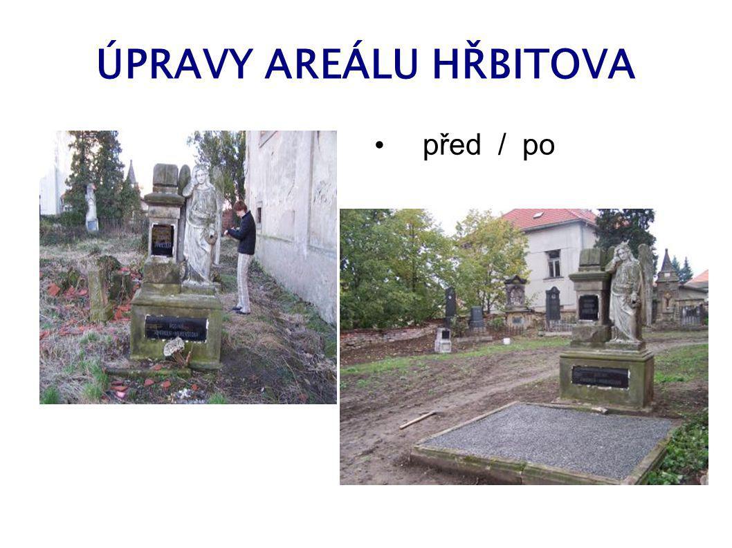 OBEC ROSTOKLATY – NOVÝ VLASTNÍK v roce 2007 skupina nadšenců pod dohledem pracovníků památkové péče zahájila úpravy hřbitova Obec v lednu 2008 získala