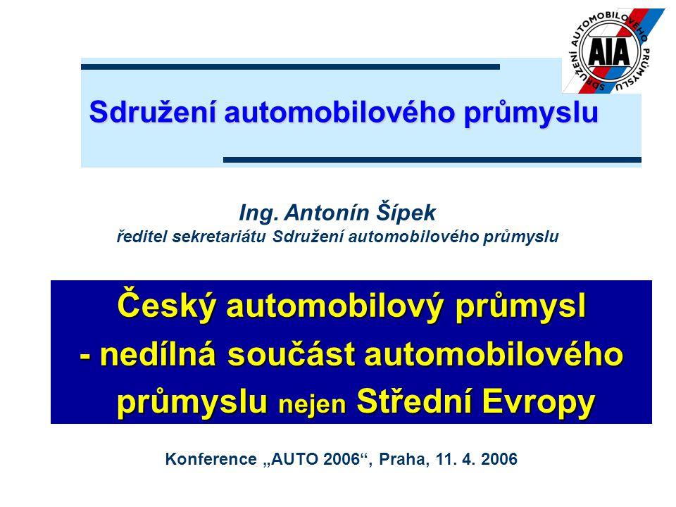 22 Výroba osobních automobilů v roce 2005 a výhled na rok 2010 Výroba osobních automobilů v 5 zemích střední Evropy Pozn: ČR – odhad Sdružení AP, ostatní země - odhad J.D.Power Global Car and Truck Forecast
