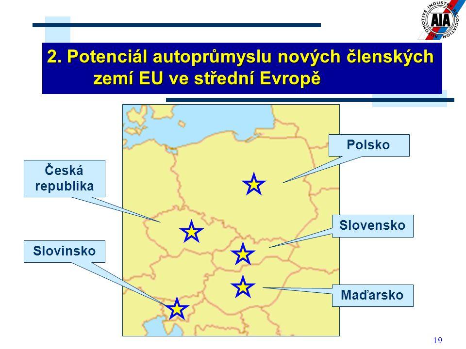 19 Česká republika Polsko Slovensko Maďarsko Slovinsko 2. Potenciál autoprůmyslu nových členských zemí EU ve střední Evropě