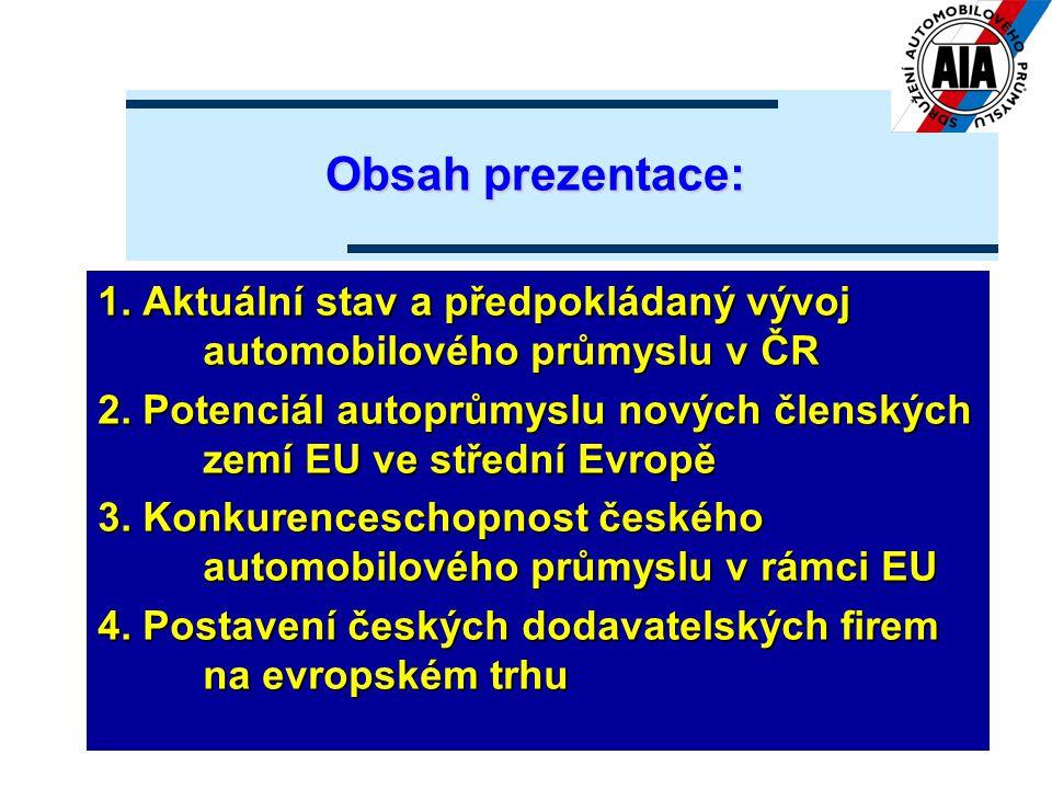 Obsah prezentace: 1. Aktuální stav a předpokládaný vývoj automobilového průmyslu v ČR 2. Potenciál autoprůmyslu nových členských zemí EU ve střední Ev
