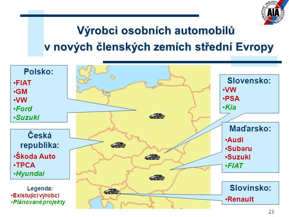 21 Výrobci osobních automobilů v nových členských zemích střední Evropy v nových členských zemích střední Evropy Česká republika: Škoda Auto TPCA Hyun