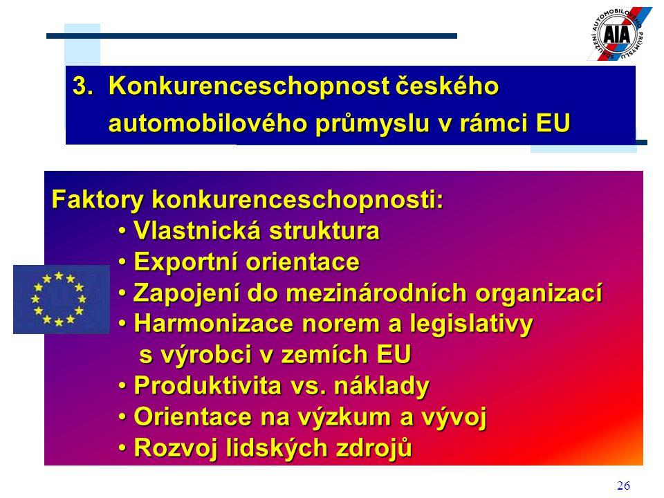 26 Faktory konkurenceschopnosti: Vlastnická struktura Vlastnická struktura Exportní orientace Exportní orientace Zapojení do mezinárodních organizací