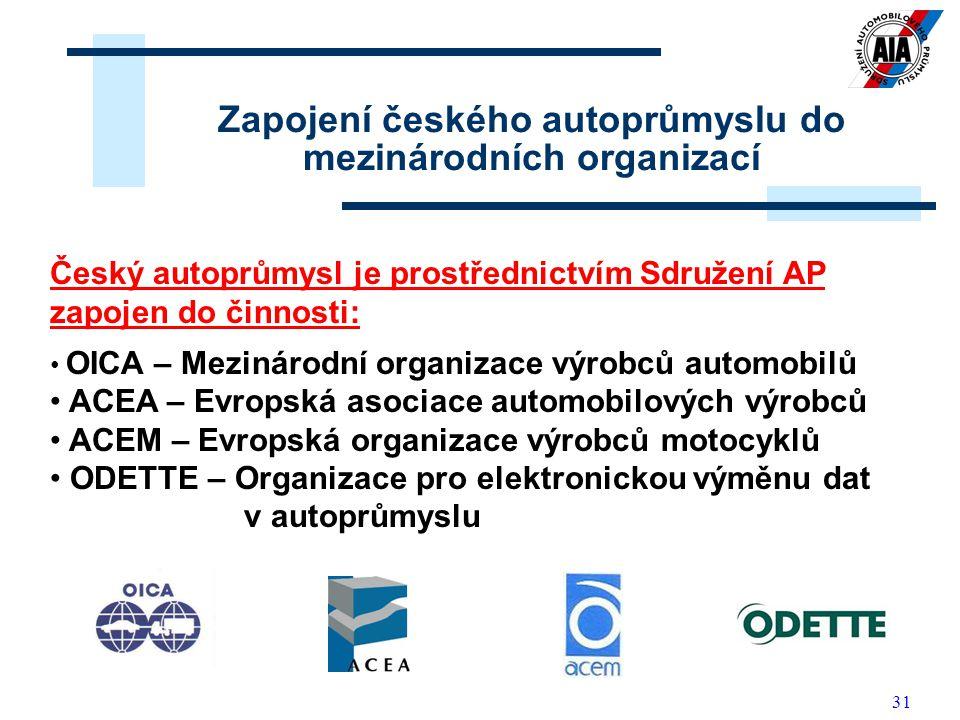 31 Zapojení českého autoprůmyslu do mezinárodních organizací Český autoprůmysl je prostřednictvím Sdružení AP zapojen do činnosti: OICA – Mezinárodní