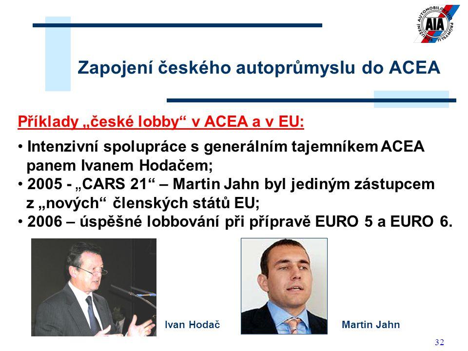 """32 Zapojení českého autoprůmyslu do ACEA Příklady """"české lobby"""" v ACEA a v EU: Intenzivní spolupráce s generálním tajemníkem ACEA panem Ivanem Hodačem"""