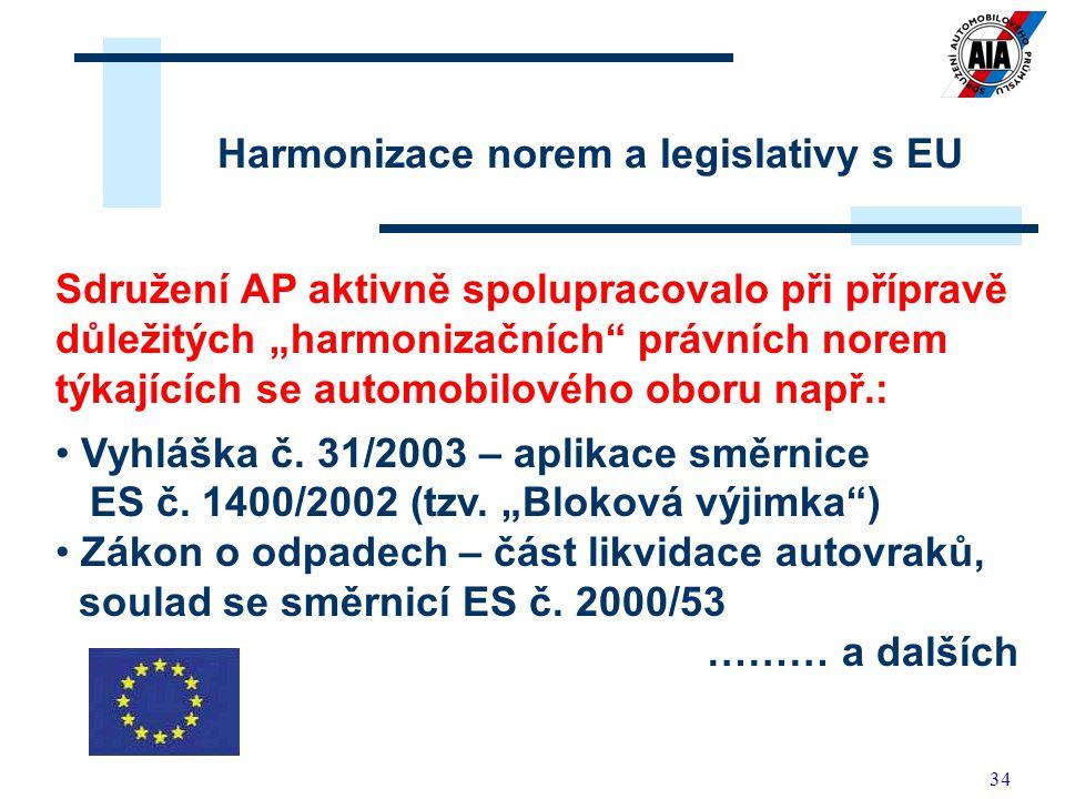 """34 Harmonizace norem a legislativy s EU Sdružení AP aktivně spolupracovalo při přípravě důležitých """"harmonizačních"""" právních norem týkajících se autom"""