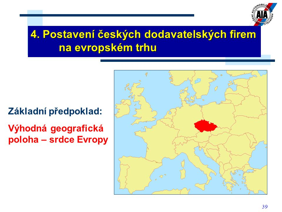 39 Základní předpoklad: Výhodná geografická poloha – srdce Evropy 4. Postavení českých dodavatelských firem na evropském trhu