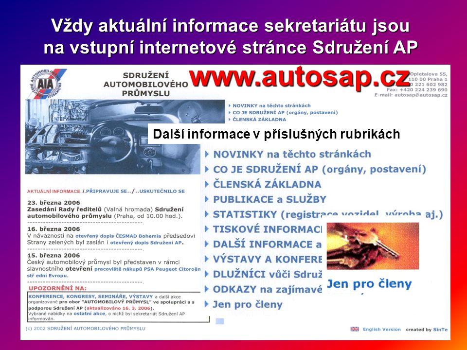 46 Vždy aktuální informace sekretariátu jsou na vstupní internetové stránce Sdružení AP www.autosap.cz www.autosap.cz Další informace v příslušných ru